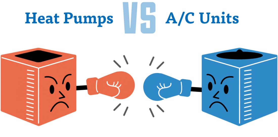 AC vs Heat Pump: The Cooling Battle! | Washington Energy