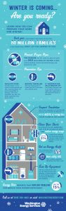 puget sound winter home maintenance tips