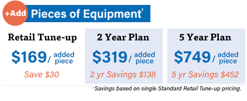 Guardian maintenance plan pricing for additional pieces of equipment