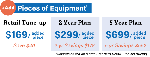 HVAC equipment Service tune-up on multiple pieces